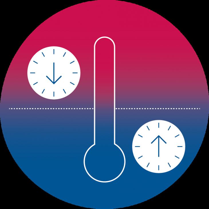 handling-temperature-cement
